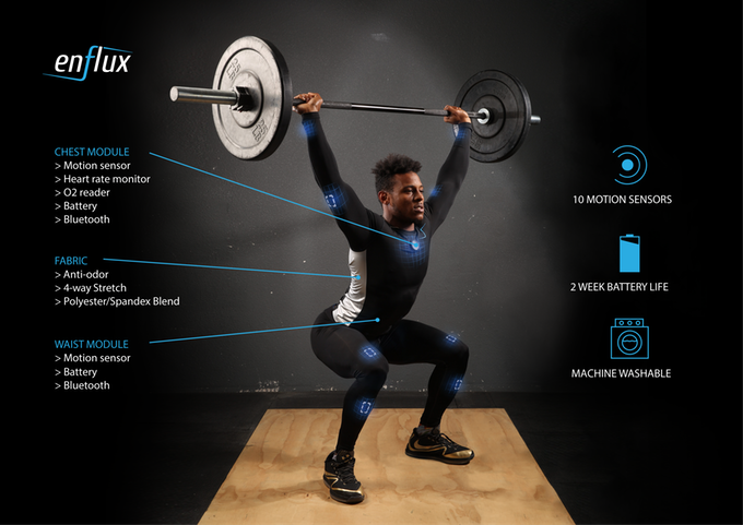 Smart Clothing Geared for Athletes, a Niche Market Continuing to Mature